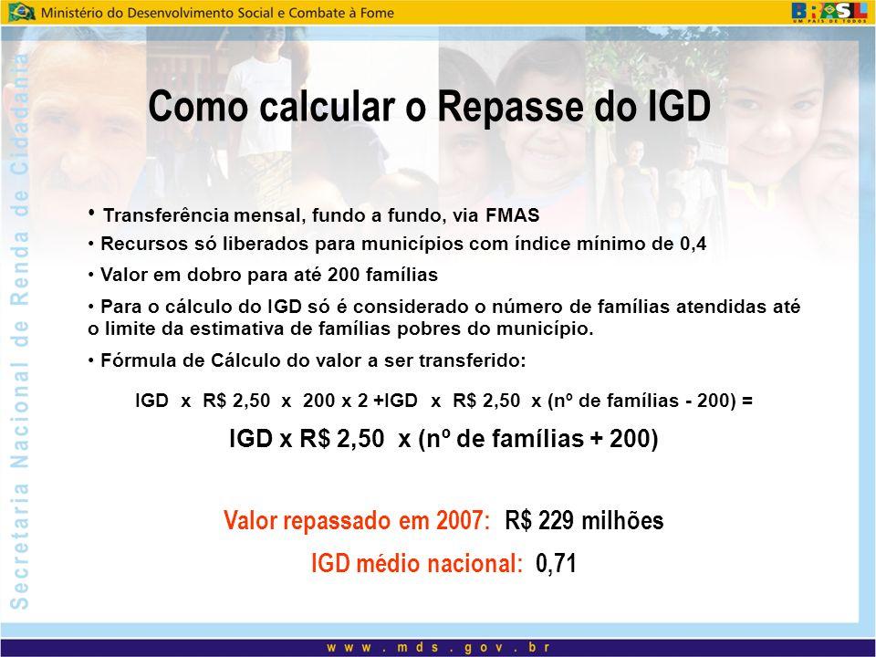 Como calcular o Repasse do IGD