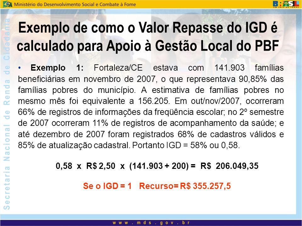 Exemplo de como o Valor Repasse do IGD é calculado para Apoio à Gestão Local do PBF