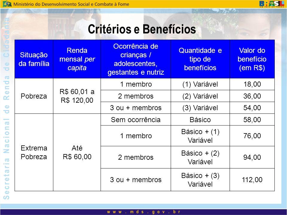 Critérios e Benefícios