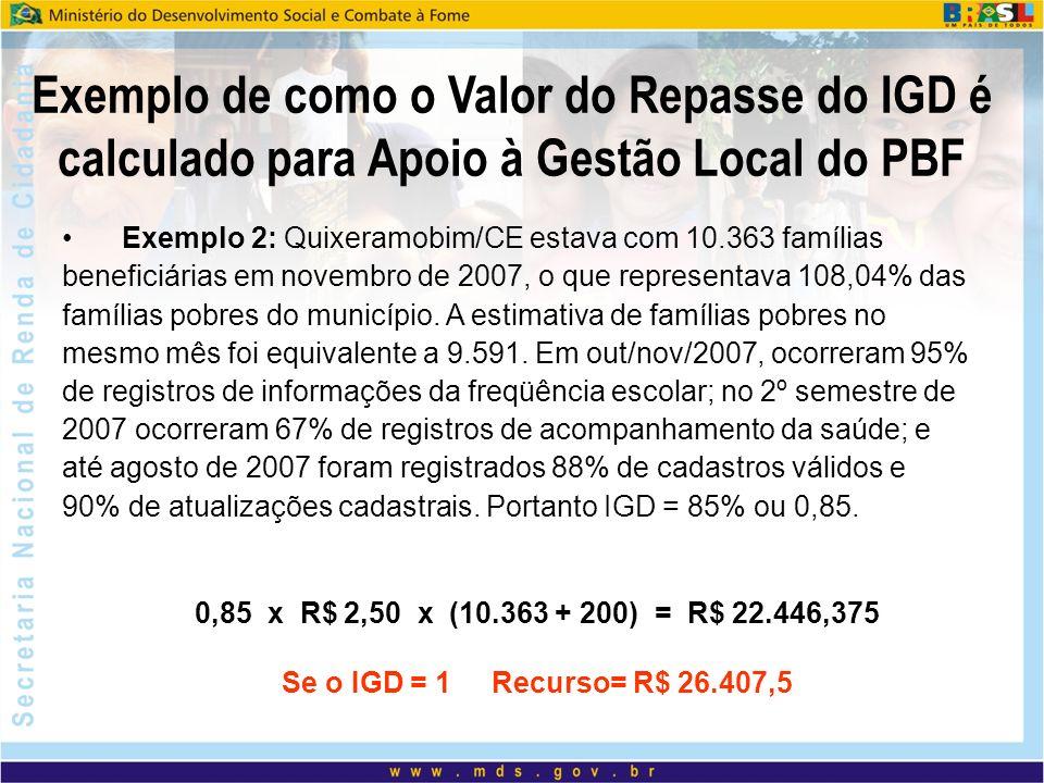Exemplo de como o Valor do Repasse do IGD é calculado para Apoio à Gestão Local do PBF