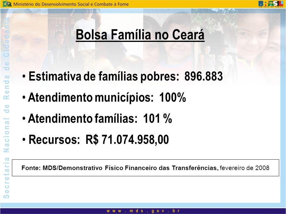 Bolsa Família no Ceará Estimativa de famílias pobres: 896.883