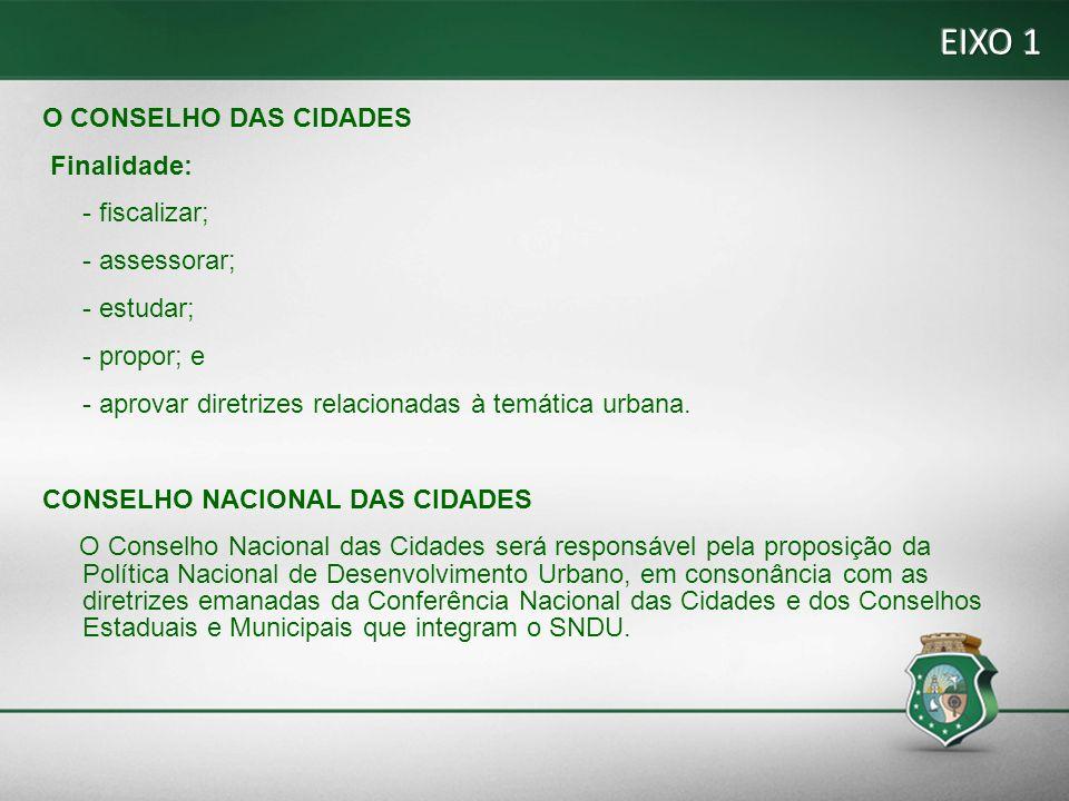 EIXO 1 O CONSELHO DAS CIDADES Finalidade: - fiscalizar; - assessorar;