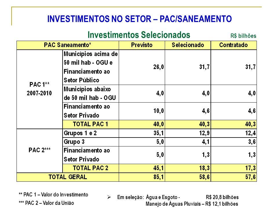 INVESTIMENTOS NO SETOR – PAC/SANEAMENTO Investimentos Selecionados