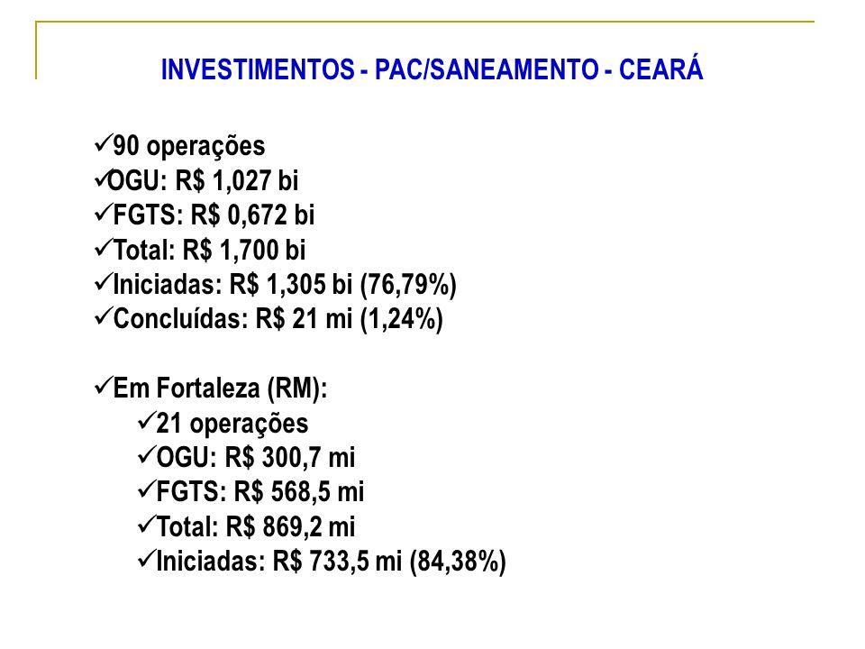 INVESTIMENTOS - PAC/SANEAMENTO - CEARÁ