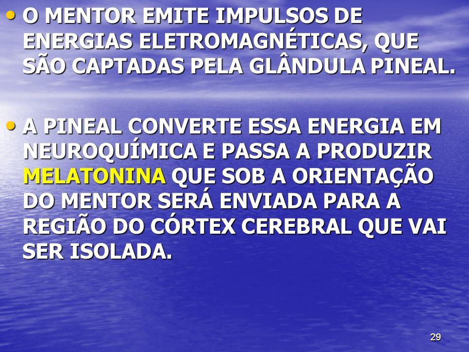 O MENTOR EMITE IMPULSOS DE ENERGIAS ELETROMAGNÉTICAS, QUE SÃO CAPTADAS PELA GLÂNDULA PINEAL.