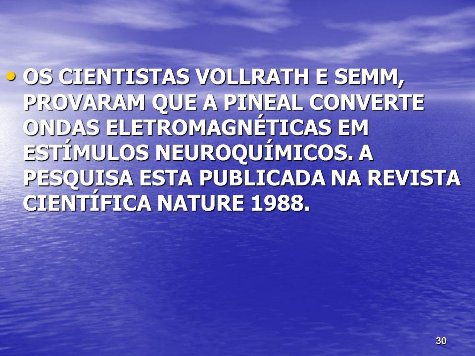 OS CIENTISTAS VOLLRATH E SEMM, PROVARAM QUE A PINEAL CONVERTE ONDAS ELETROMAGNÉTICAS EM ESTÍMULOS NEUROQUÍMICOS.