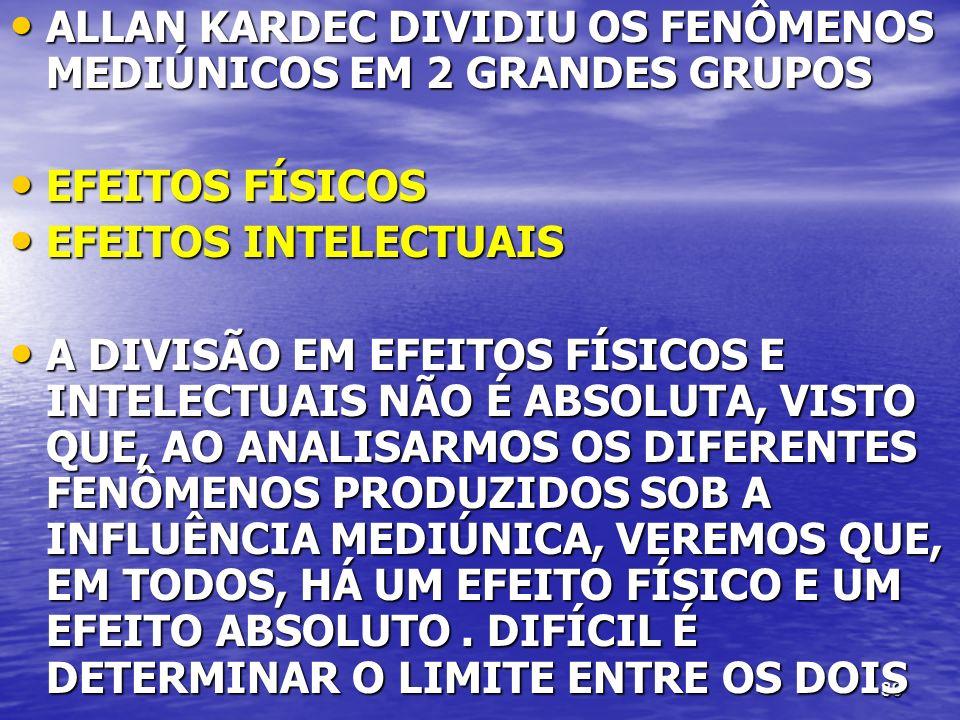 ALLAN KARDEC DIVIDIU OS FENÔMENOS MEDIÚNICOS EM 2 GRANDES GRUPOS