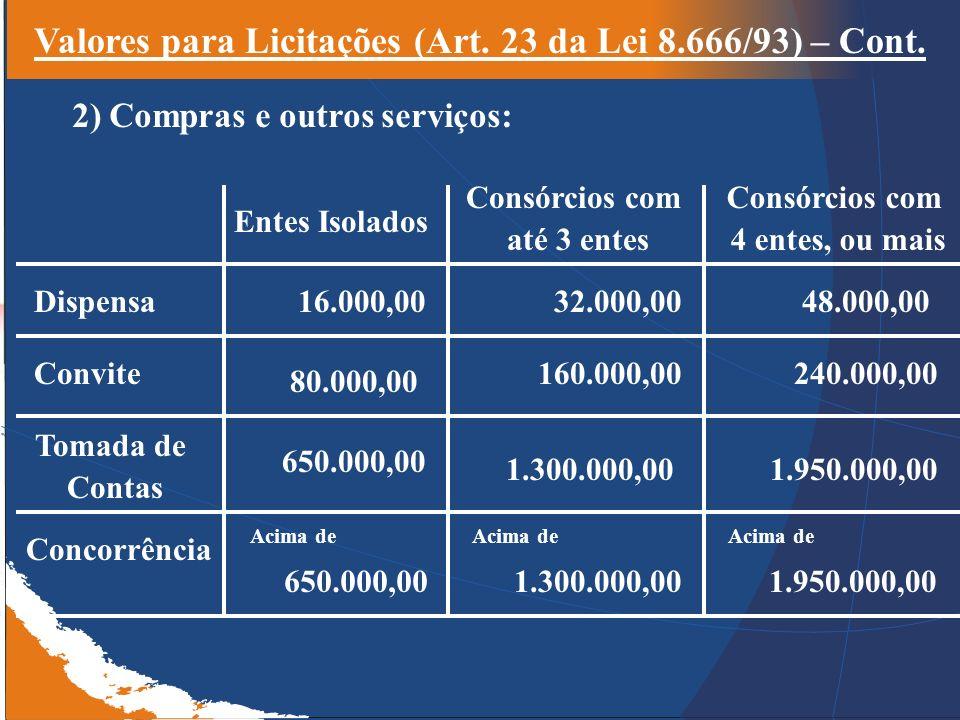 Valores para Licitações (Art. 23 da Lei 8.666/93) – Cont.