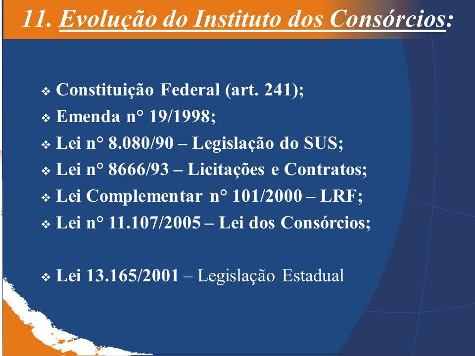 11. Evolução do Instituto dos Consórcios: