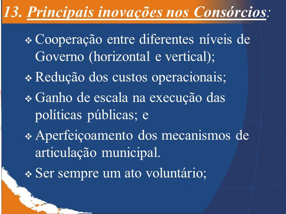 13. Principais inovações nos Consórcios: