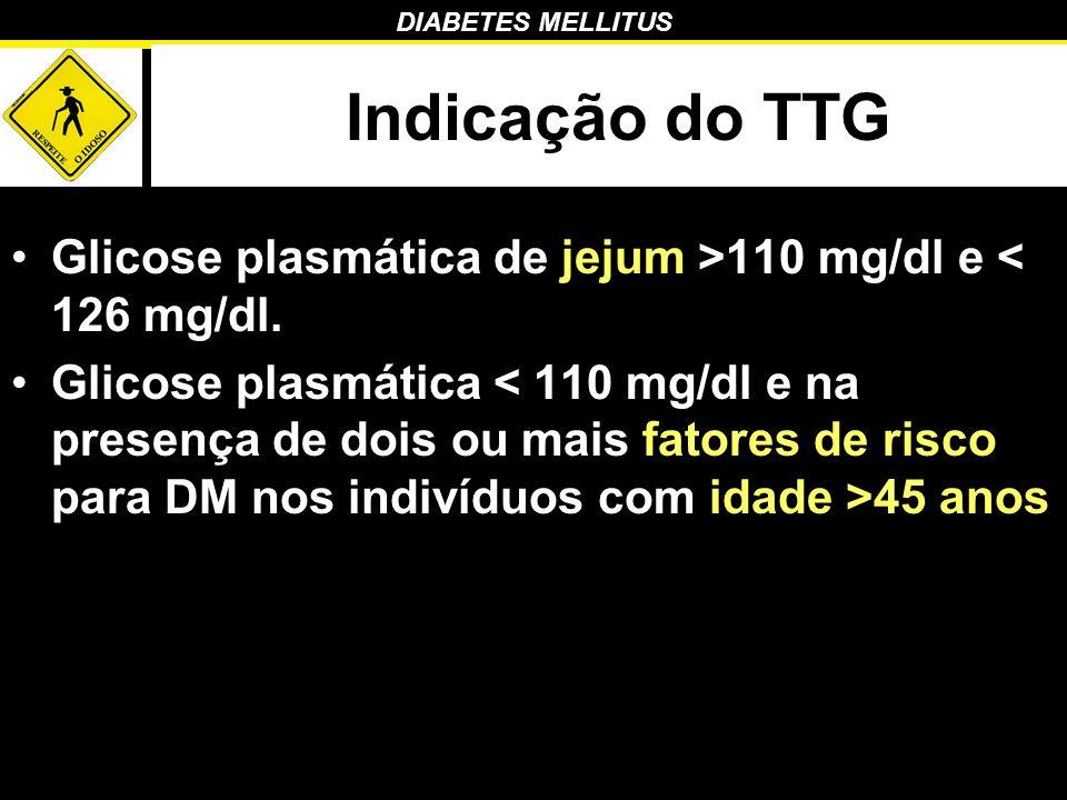 Indicação do TTG Glicose plasmática de jejum >110 mg/dl e < 126 mg/dl.