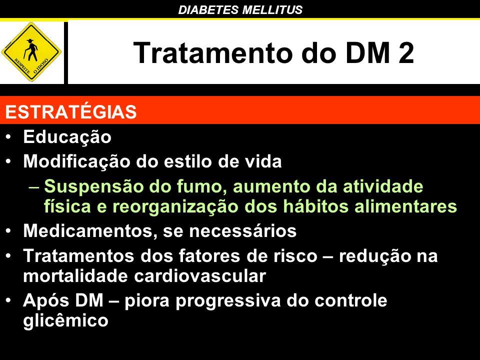 Tratamento do DM 2 ESTRATÉGIAS Educação Modificação do estilo de vida