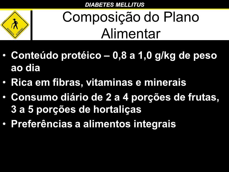 Composição do Plano Alimentar