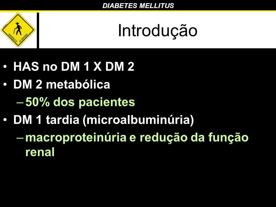 Introdução HAS no DM 1 X DM 2 DM 2 metabólica 50% dos pacientes