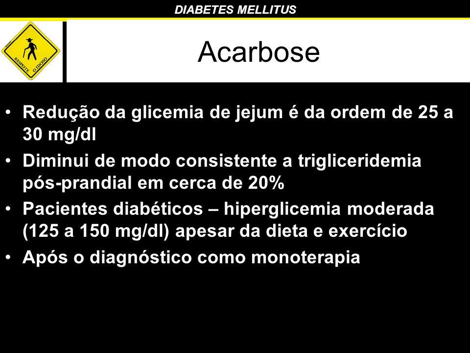 Acarbose Redução da glicemia de jejum é da ordem de 25 a 30 mg/dl