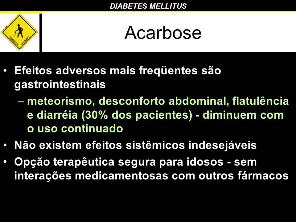 Acarbose Efeitos adversos mais freqüentes são gastrointestinais
