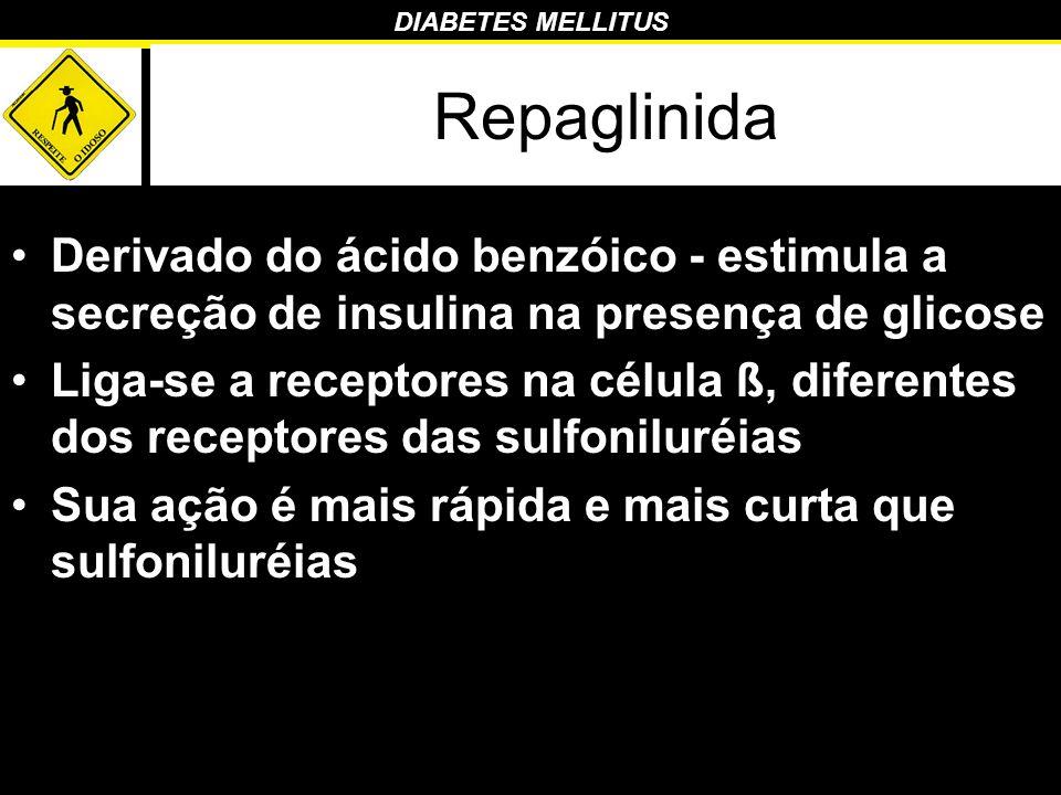 Repaglinida Derivado do ácido benzóico - estimula a secreção de insulina na presença de glicose.