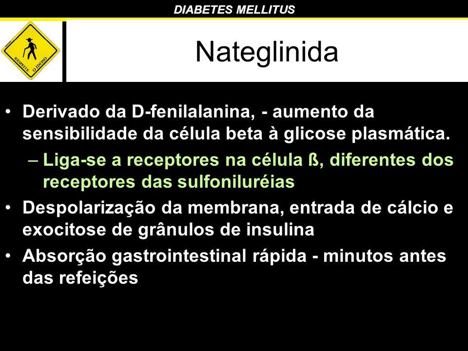 Nateglinida Derivado da D-fenilalanina, - aumento da sensibilidade da célula beta à glicose plasmática.