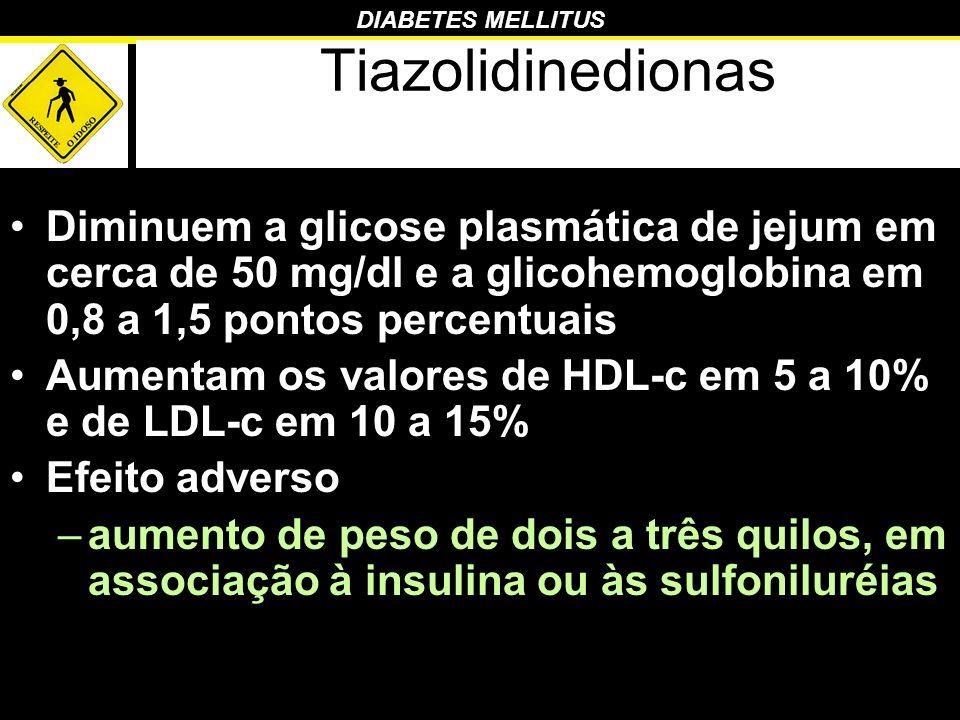Tiazolidinedionas Diminuem a glicose plasmática de jejum em cerca de 50 mg/dl e a glicohemoglobina em 0,8 a 1,5 pontos percentuais.