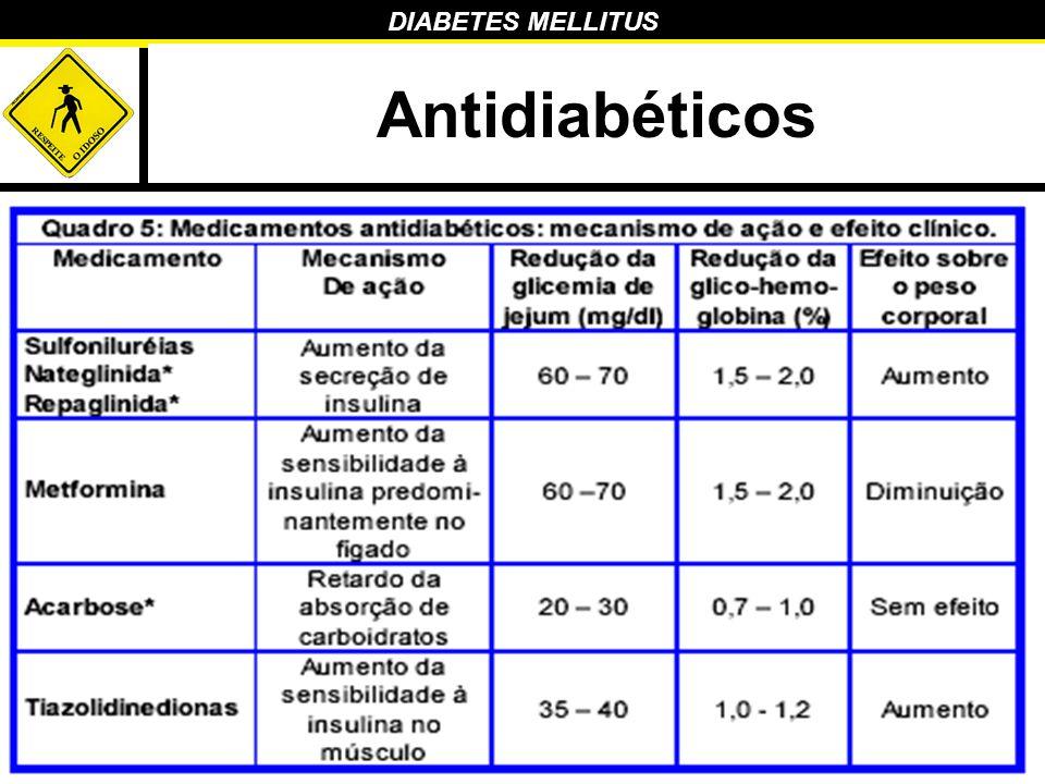 Antidiabéticos