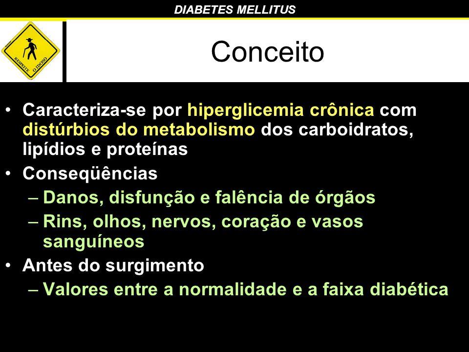 Conceito Caracteriza-se por hiperglicemia crônica com distúrbios do metabolismo dos carboidratos, lipídios e proteínas.