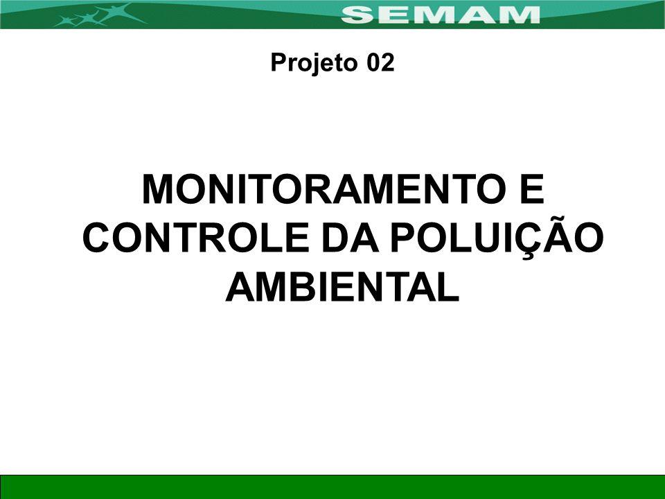 MONITORAMENTO E CONTROLE DA POLUIÇÃO AMBIENTAL