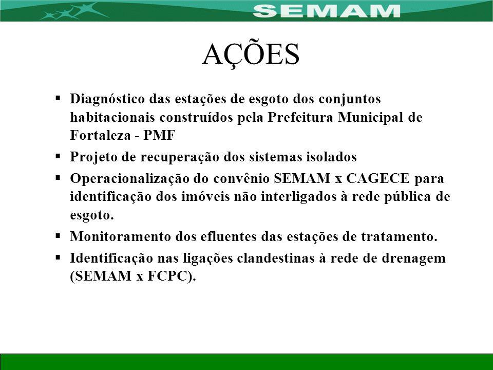 AÇÕES Diagnóstico das estações de esgoto dos conjuntos habitacionais construídos pela Prefeitura Municipal de Fortaleza - PMF.