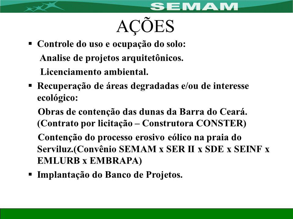 AÇÕES Controle do uso e ocupação do solo:
