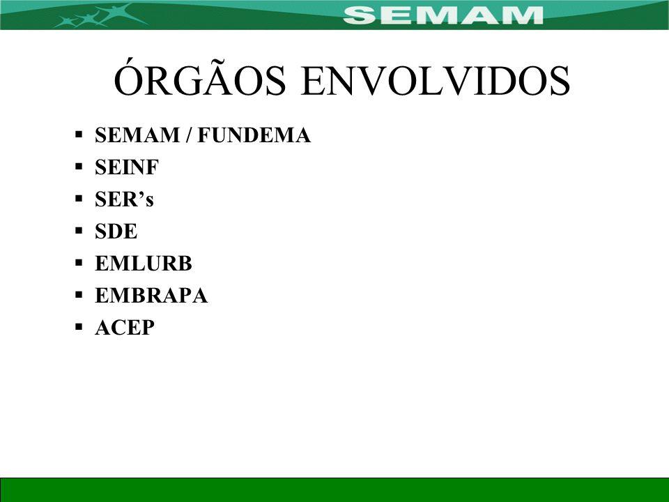 ÓRGÃOS ENVOLVIDOS SEMAM / FUNDEMA SEINF SER's SDE EMLURB EMBRAPA ACEP