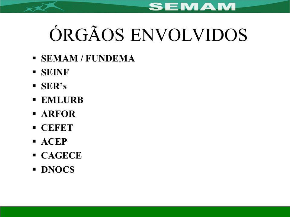 ÓRGÃOS ENVOLVIDOS SEMAM / FUNDEMA SEINF SER's EMLURB ARFOR CEFET ACEP