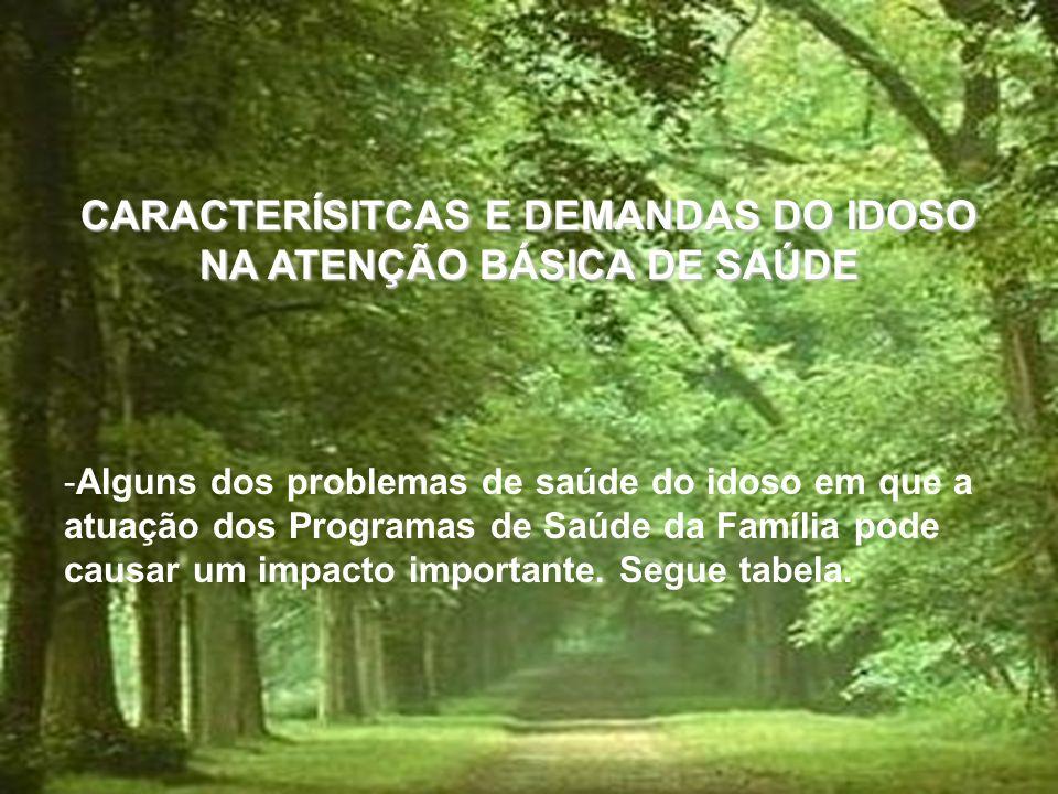 CARACTERÍSITCAS E DEMANDAS DO IDOSO NA ATENÇÃO BÁSICA DE SAÚDE