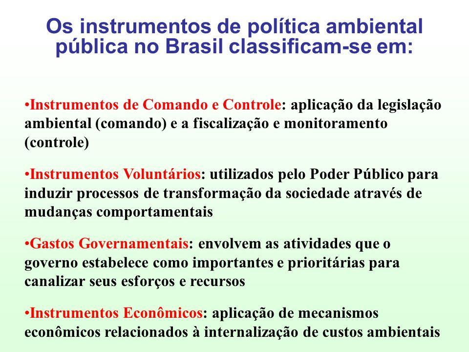 Os instrumentos de política ambiental pública no Brasil classificam-se em: