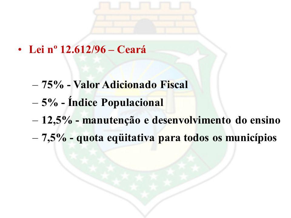 Lei nº 12.612/96 – Ceará 75% - Valor Adicionado Fiscal. 5% - Índice Populacional. 12,5% - manutenção e desenvolvimento do ensino.