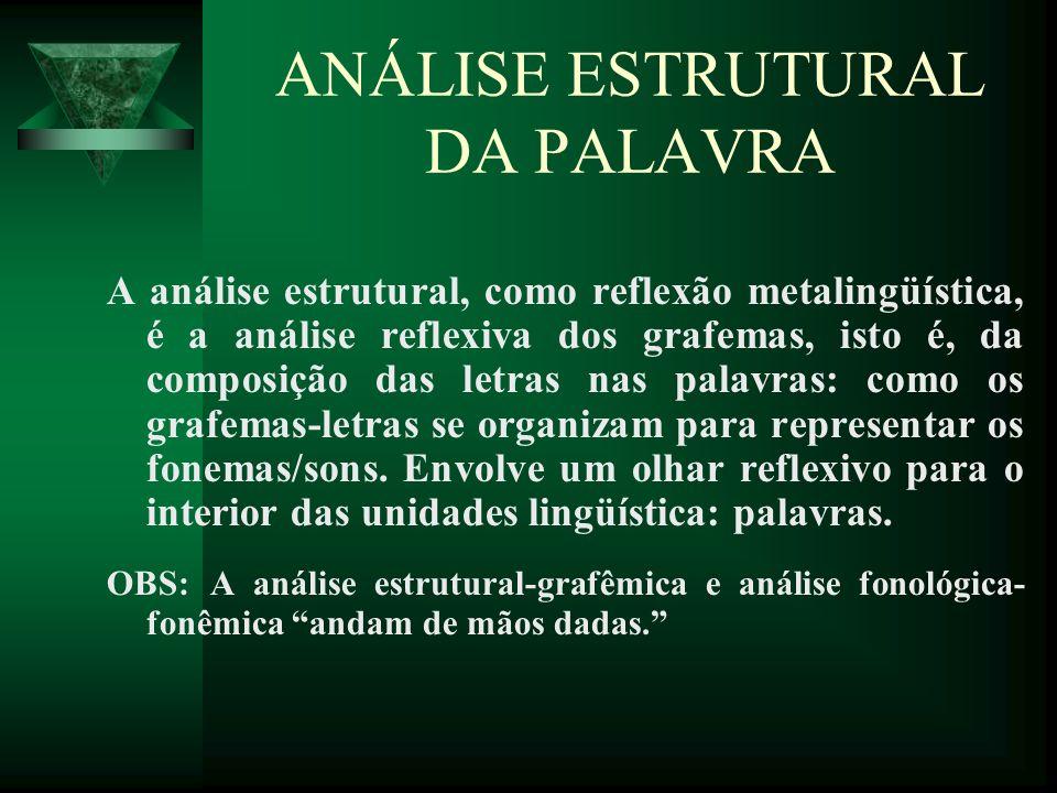 ANÁLISE ESTRUTURAL DA PALAVRA