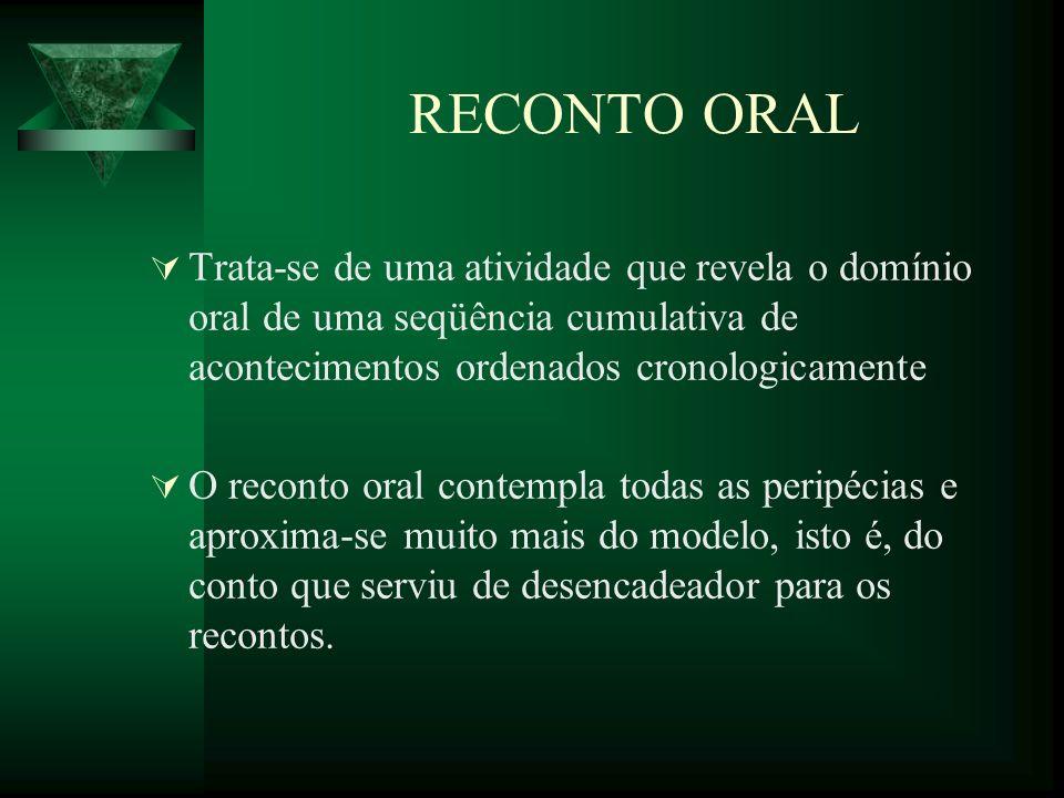 RECONTO ORAL Trata-se de uma atividade que revela o domínio oral de uma seqüência cumulativa de acontecimentos ordenados cronologicamente.