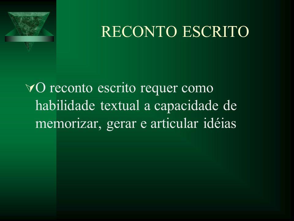 RECONTO ESCRITO O reconto escrito requer como habilidade textual a capacidade de memorizar, gerar e articular idéias.