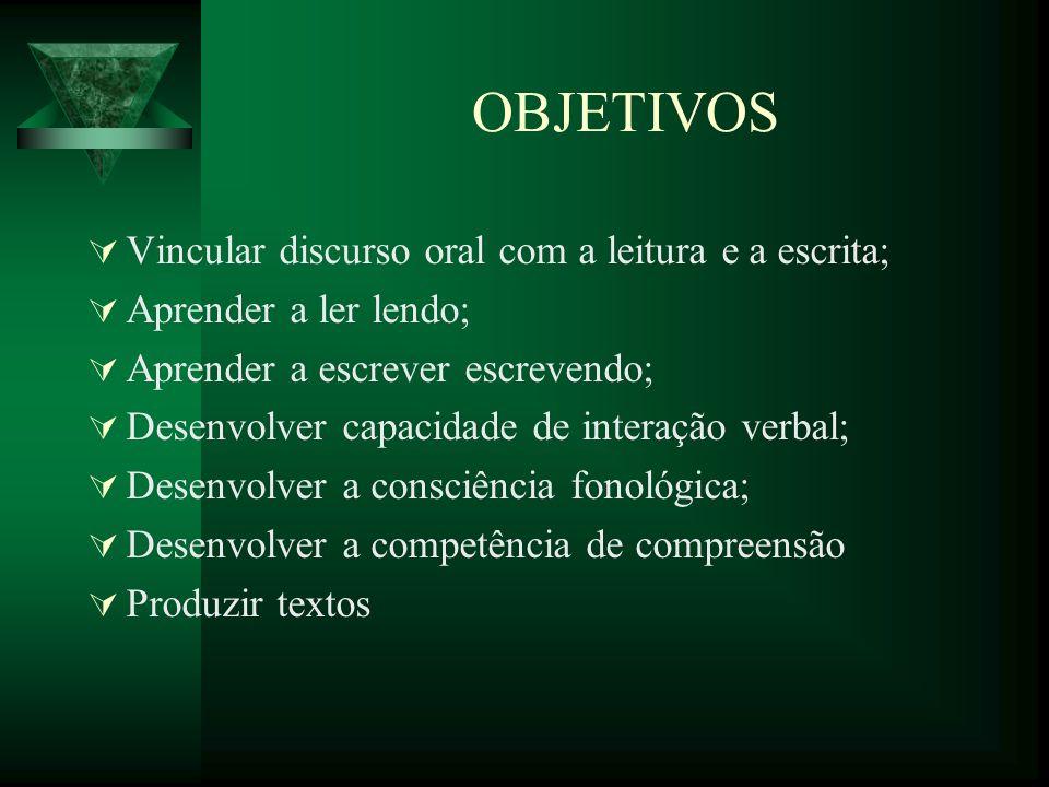 OBJETIVOS Vincular discurso oral com a leitura e a escrita;