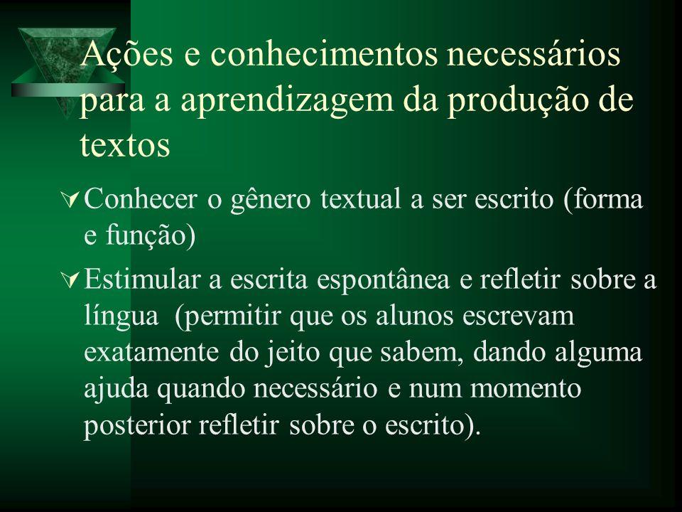 Ações e conhecimentos necessários para a aprendizagem da produção de textos