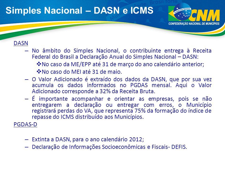 Simples Nacional – DASN e ICMS