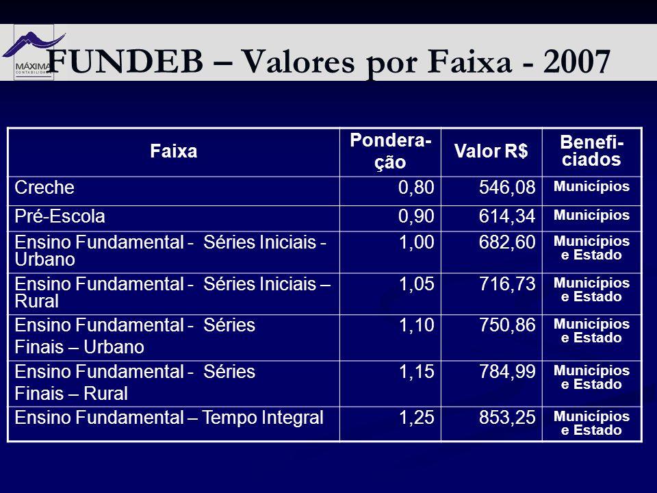 FUNDEB – Valores por Faixa - 2007