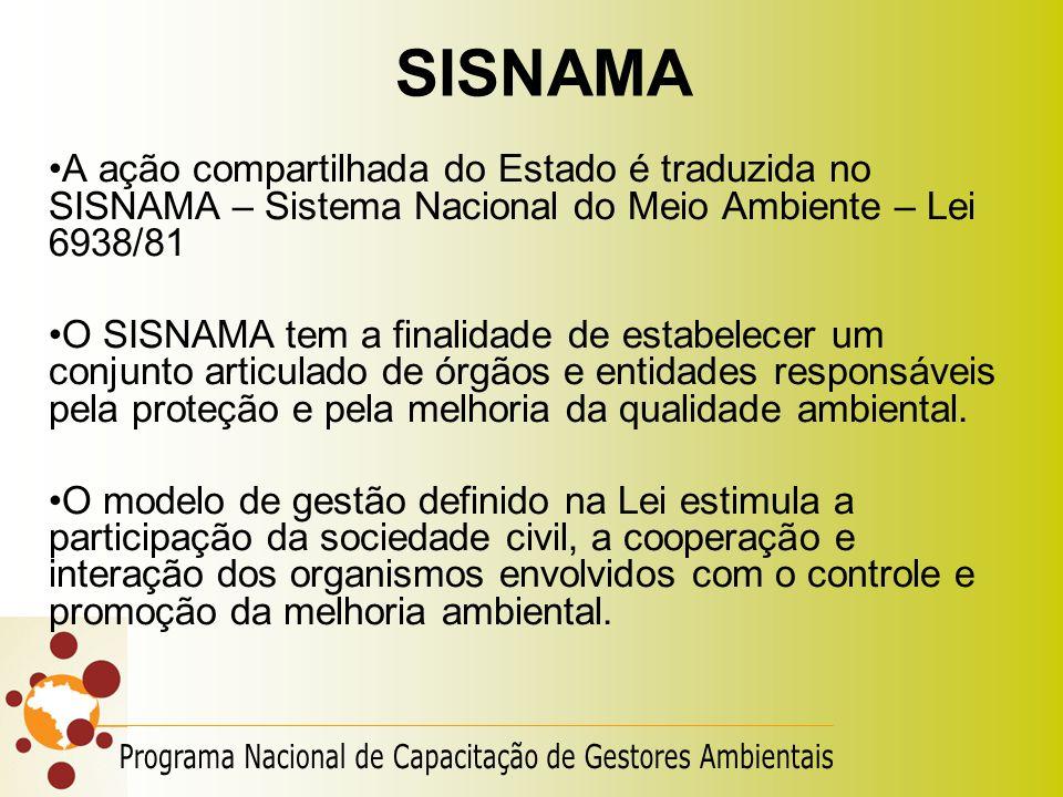 SISNAMA Programa Nacional de Capacitação de Gestores Ambientais