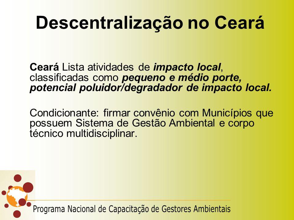 Descentralização no Ceará