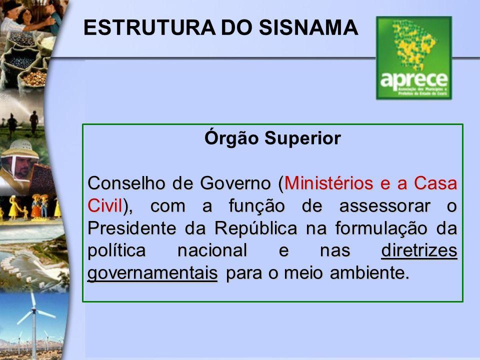 ESTRUTURA DO SISNAMA Órgão Superior