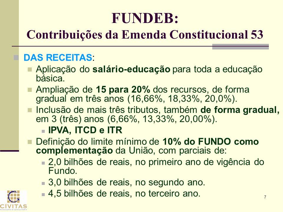 FUNDEB: Contribuições da Emenda Constitucional 53