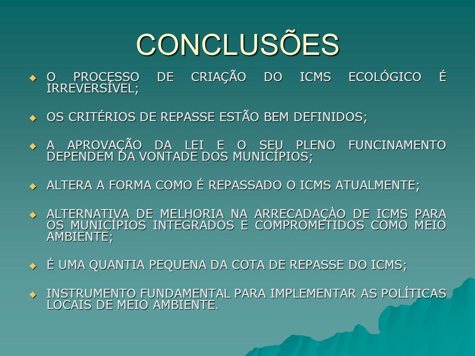 CONCLUSÕES O PROCESSO DE CRIAÇÃO DO ICMS ECOLÓGICO É IRREVERSÍVEL;