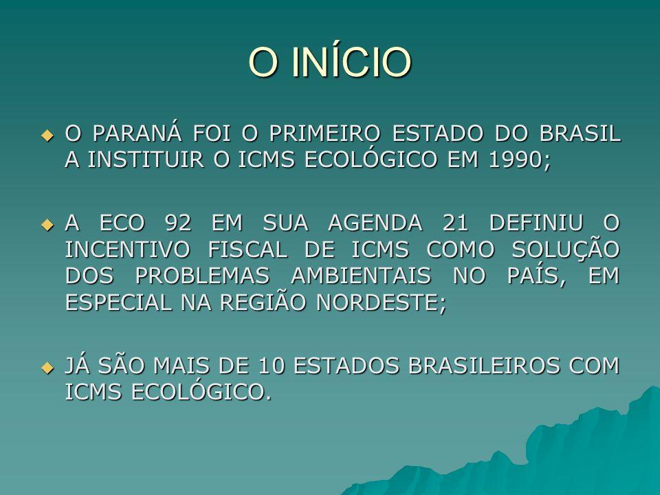 O INÍCIO O PARANÁ FOI O PRIMEIRO ESTADO DO BRASIL A INSTITUIR O ICMS ECOLÓGICO EM 1990;