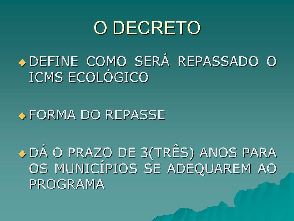 O DECRETO DEFINE COMO SERÁ REPASSADO O ICMS ECOLÓGICO FORMA DO REPASSE