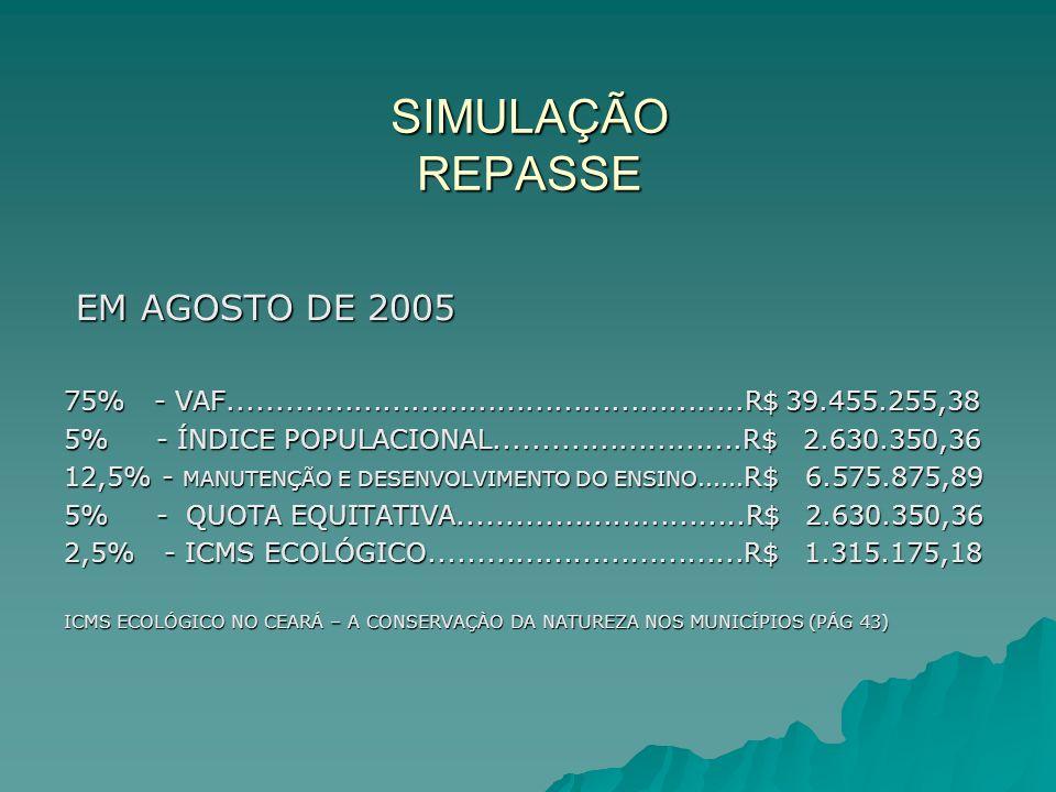 SIMULAÇÃO REPASSE EM AGOSTO DE 2005