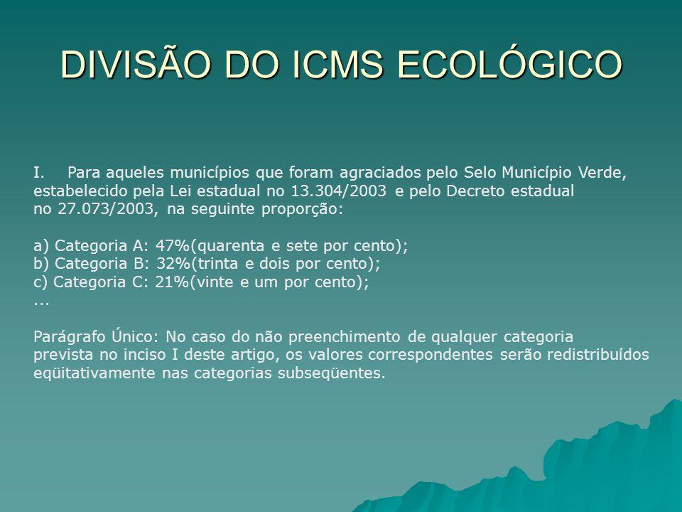 DIVISÃO DO ICMS ECOLÓGICO