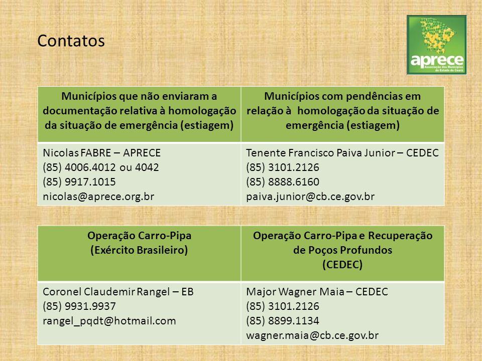 Contatos Municípios que não enviaram a documentação relativa à homologação da situação de emergência (estiagem)